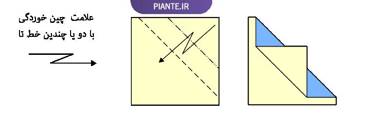 انواع تا، سمبل و شکل های پایه اوریگامی