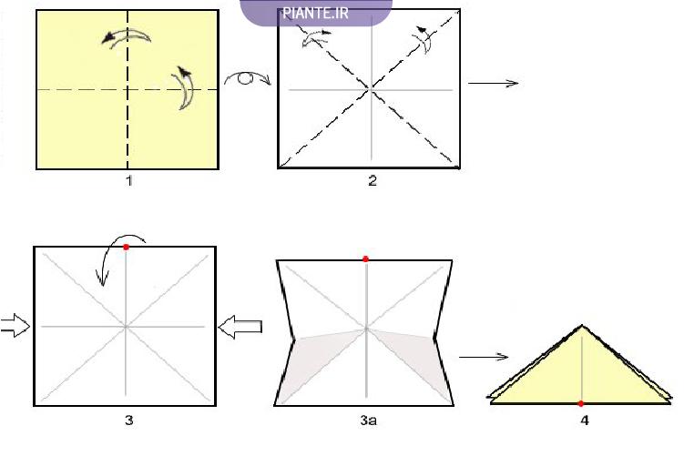 انواع تا و اَشکال پایه اوریگامی